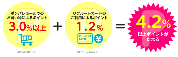 ポンパレモールなら最大21.2%還元!