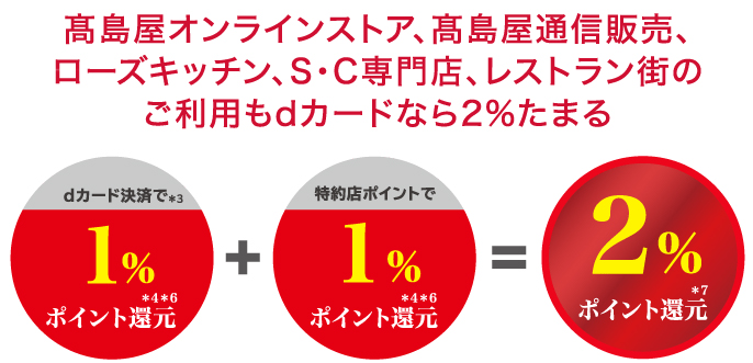 高島屋の還元率2.0%対象店