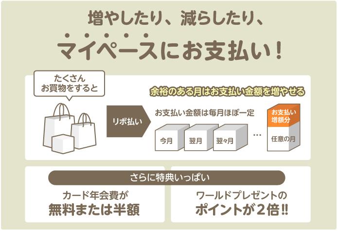 三井住友VISAカード マイ・ペイすリボ