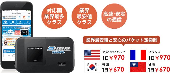 海外Wi-Fiルーターレンタルサービス