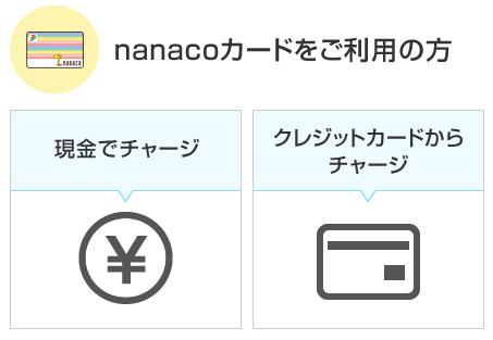 「nanacoのチャージ」はクレジットカードからしないと絶対損します!