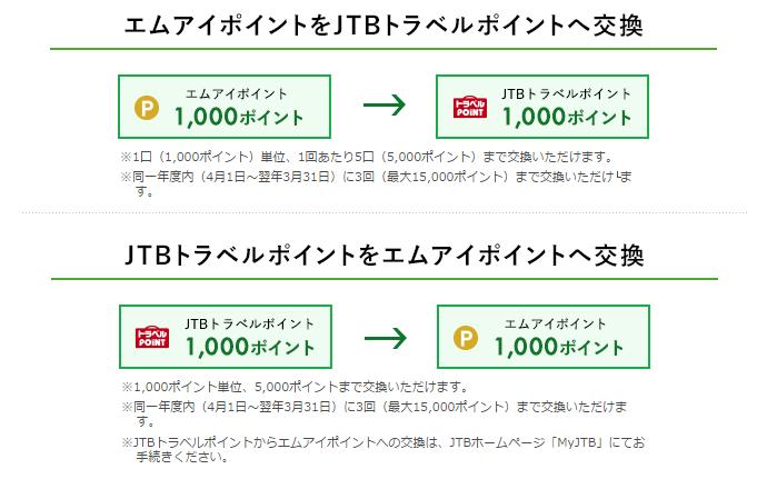 JTBトラベルポイントはエムアイポイントと相互交換が出来る!