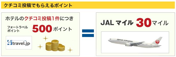 フォートラベル JALマイル