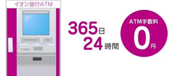 イオン銀行ATMと提携ATMの手数料0円 サルでも分かるおすすめクレジットカードオリジナル画像
