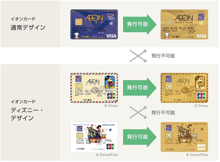 イオンゴールド発行の際の注意点 サルでも分かるおすすめクレジットカードオリジナル画像