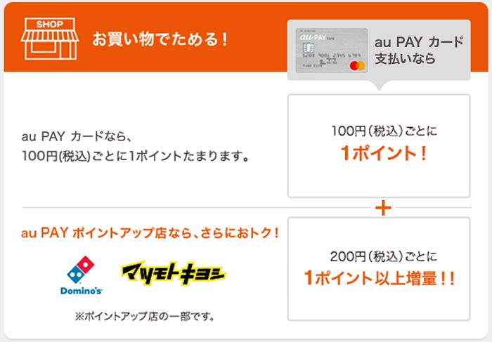 マツモトキヨシでいつでも還元率2%が貯まる サルでも分かるおすすめクレジットカードオリジナル画像