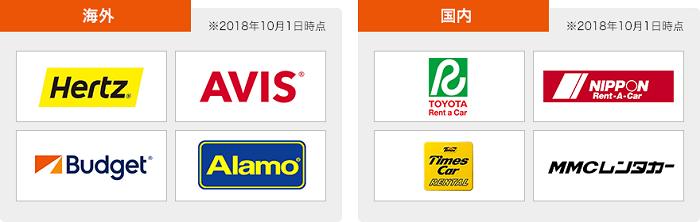 au PAYゴールドカードのレンタカー優待サービス サルでも分かるおすすめクレジットカードオリジナル画像