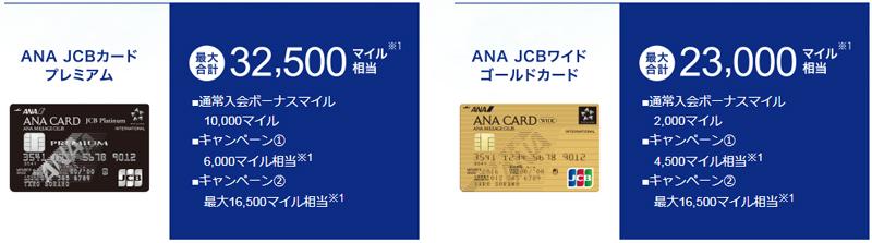 7月現在のクレジットカードキャンペーンで1番おいしいカード4枚