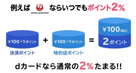 dカードならJALでポイント2倍貯まる サルでも分かるおすすめクレジットカードオリジナル画像