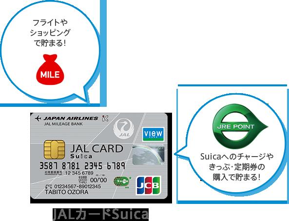 JALカード Suicaのポイントの貯まり方 サルでも分かるおすすめクレジットカードオリジナル画像
