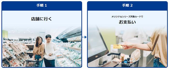 JCB ORIGINAL SERIESパートナー店の利用方法 サルでも分かるおすすめクレジットカードオリジナル画像