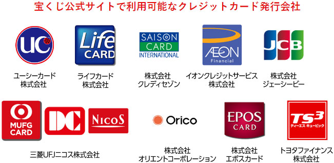 宝くじはクレジットカードで買える サルでも分かるおすすめクレジットカードオリジナル画像