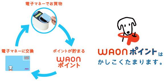 三井住友VISAクラシックカードとWAON