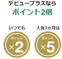 三井住友カードデビュープラスはいつでもポイント2倍貯まる サルでも分かるおすすめクレジットカードオリジナル画像
