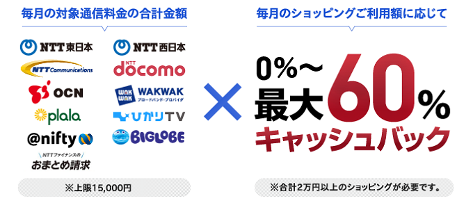 NTTグループカードのおまとめキャッシュバックコースは還元率最大1.5% サルでも分かるおすすめクレジットカードオリジナル画像