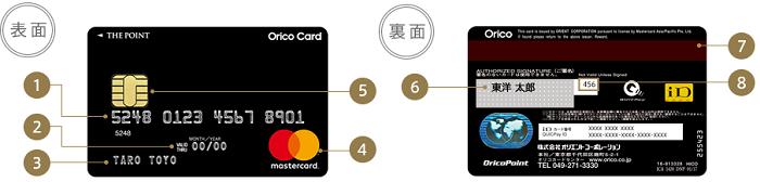 オリコカードに記載されている番号やマーク サルでも分かるおすすめクレジットカードオリジナル画像