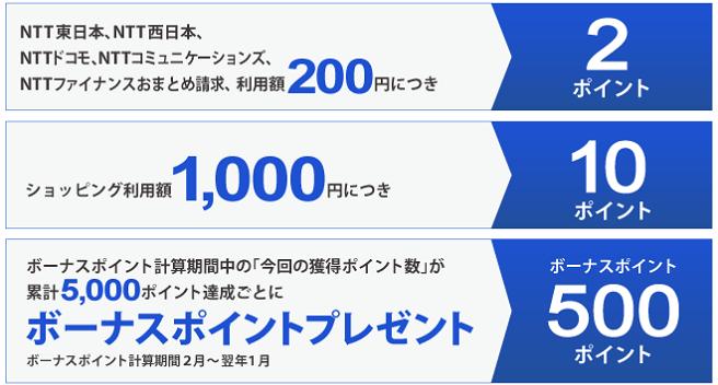 NTTグループカードのポイント・プレゼントコース