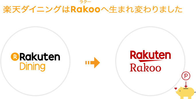 Rakoo(ラクー)でポイント2倍