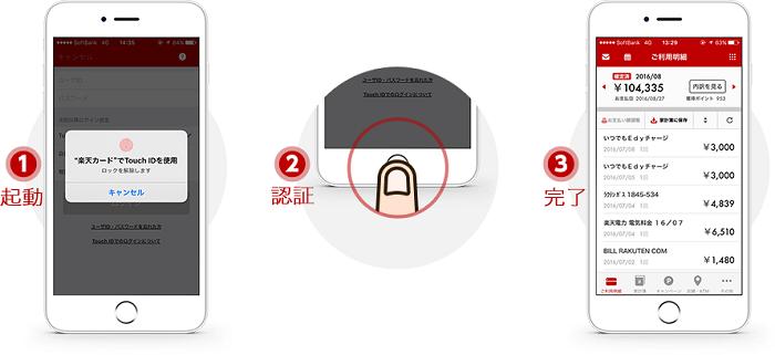 安心・便利な指紋認証ログイン機能