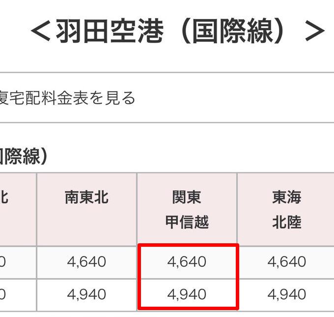 手荷物宅配サービスの羽田空港までの料金 サルでも分かるおすすめクレジットカードオリジナル画像