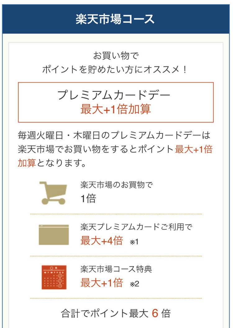 楽天プレミアムカードの楽天市場コース サルでも分かるおすすめクレジットカードオリジナル画像