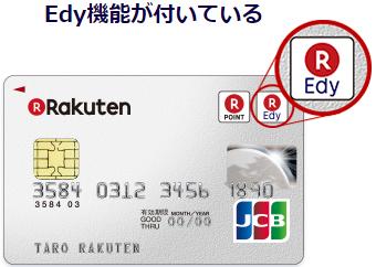 Edy付き楽天カード
