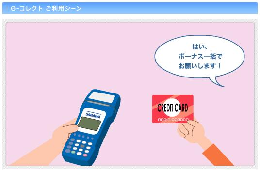 佐川急便のe-コレクト サルでも分かるおすすめクレジットカードオリジナル画像