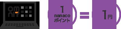 nanacoポイントをオムニ7サイトで使う サルでも分かるおすすめクレジットカードオリジナル画像