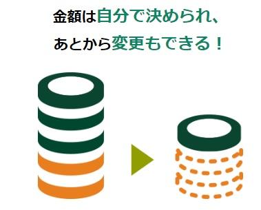 三井住友カードの年会費を安くする方法 サルでも分かるおすすめクレジットカードオリジナル画像
