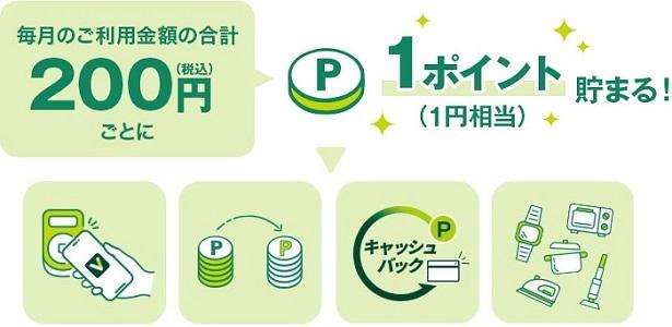 Vポイントは200円につき1ポイントが貯まる サルでも分かるおすすめクレジットカードオリジナル画像