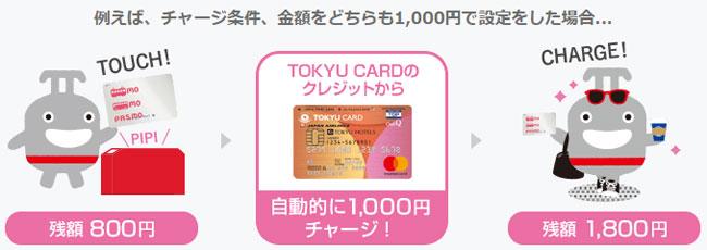 パスモのオートチャージで1%還元 サルでも分かるおすすめクレジットカードオリジナル画像