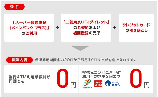 三菱東京UFJ-VISAカード ATM手数料が何回でも無料