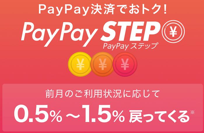 PayPayで還元率最大2%を獲得出来る サルでも分かるおすすめクレジットカードオリジナル画像